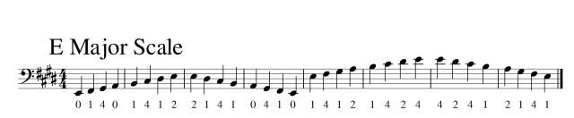 bass-e-major-scale-1