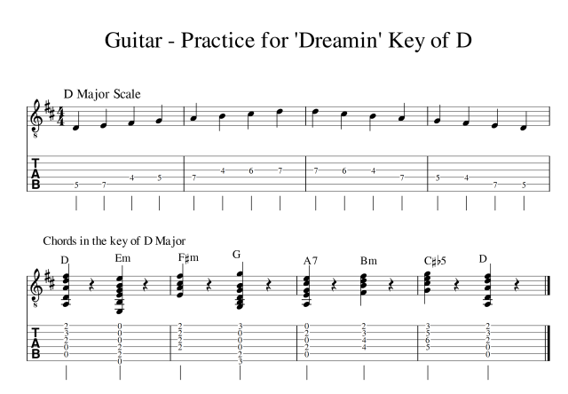 guitar-practice-for-dreamin-1