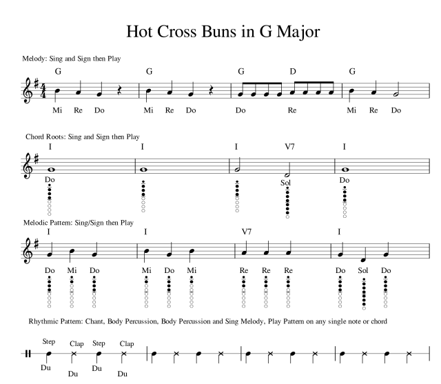 Recorder-Hot Cross Buns-Complete-G-1