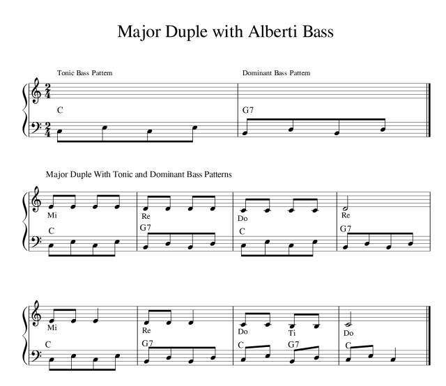 Piano-Major Duple with Alberti Bass-1.png