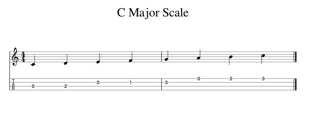 C Major Scale ukulele-1
